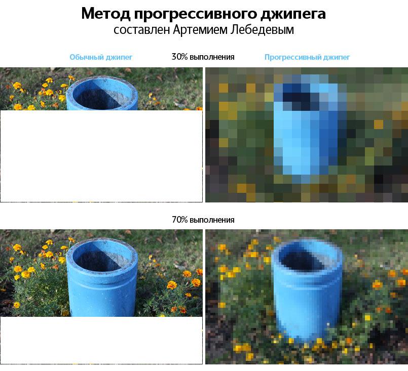 Метод прогрессивного джипега в бизнесе - kirillgreen